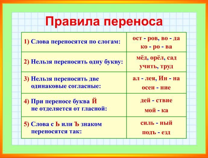 расписание меню правильного питания